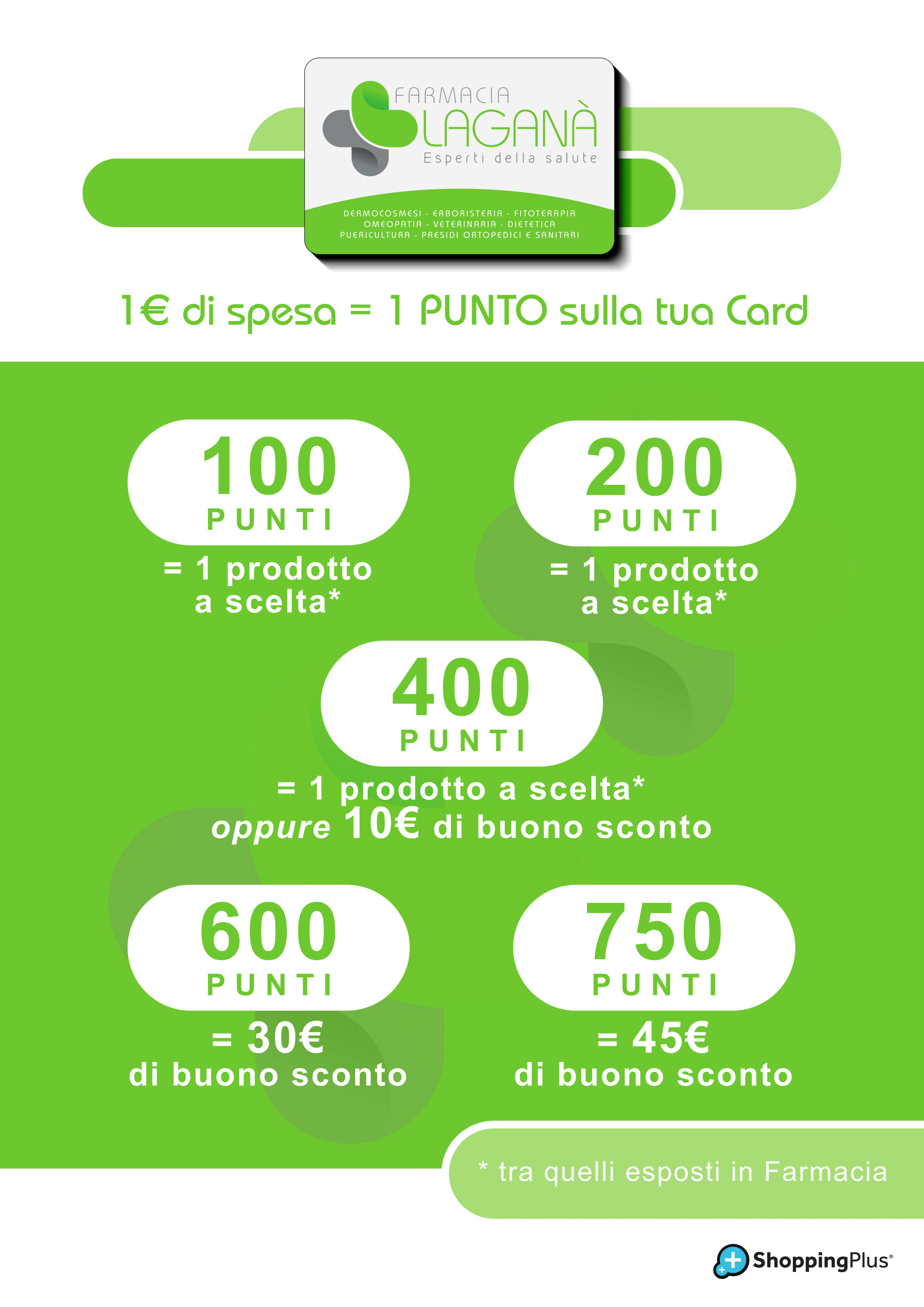 fidelity-card-farmacia
